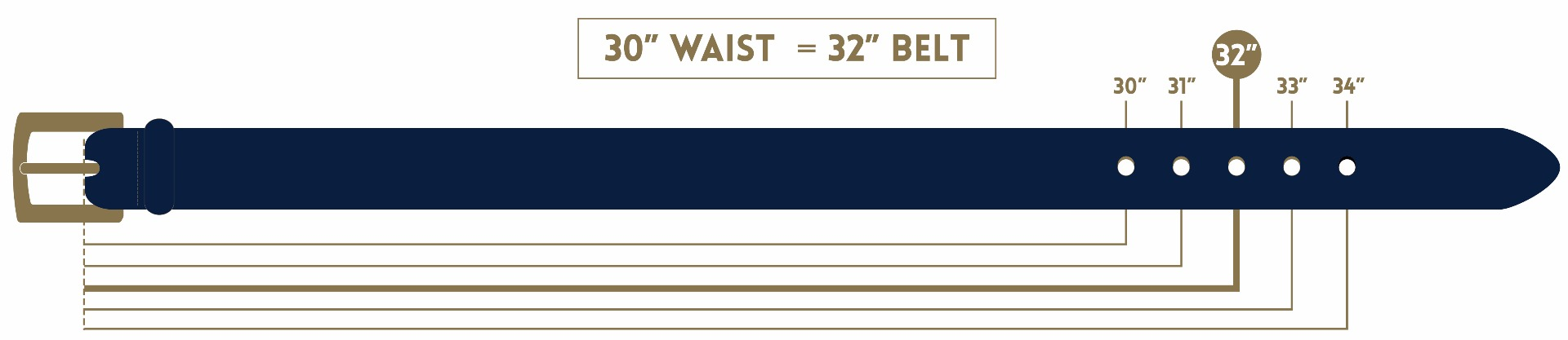 Men's and Ladies Belt Size Guide | The British Belt Company